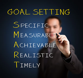 A SMART goal will deliver success